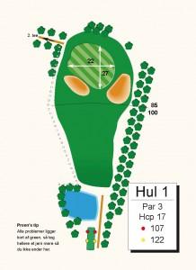 Hul 1
